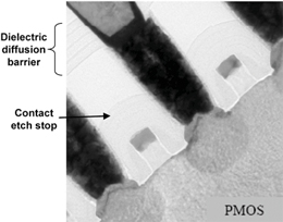 TEM cross section of a 65nm node device showing diffusion barrier and contact etch stop formed by multistation sequential deposition (source: Intel)