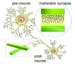 UofM researchers work on memristor synapses (source: Nano Letters, DOI:10.1021/nl904092h)