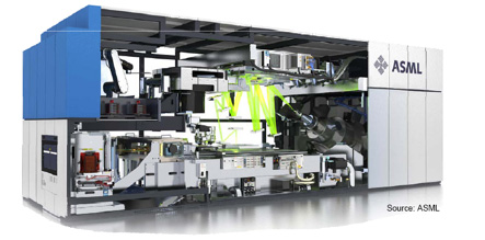 The ASML NXE:3100 EUVL stepper. (source: ASML)